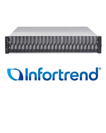 Intortrend